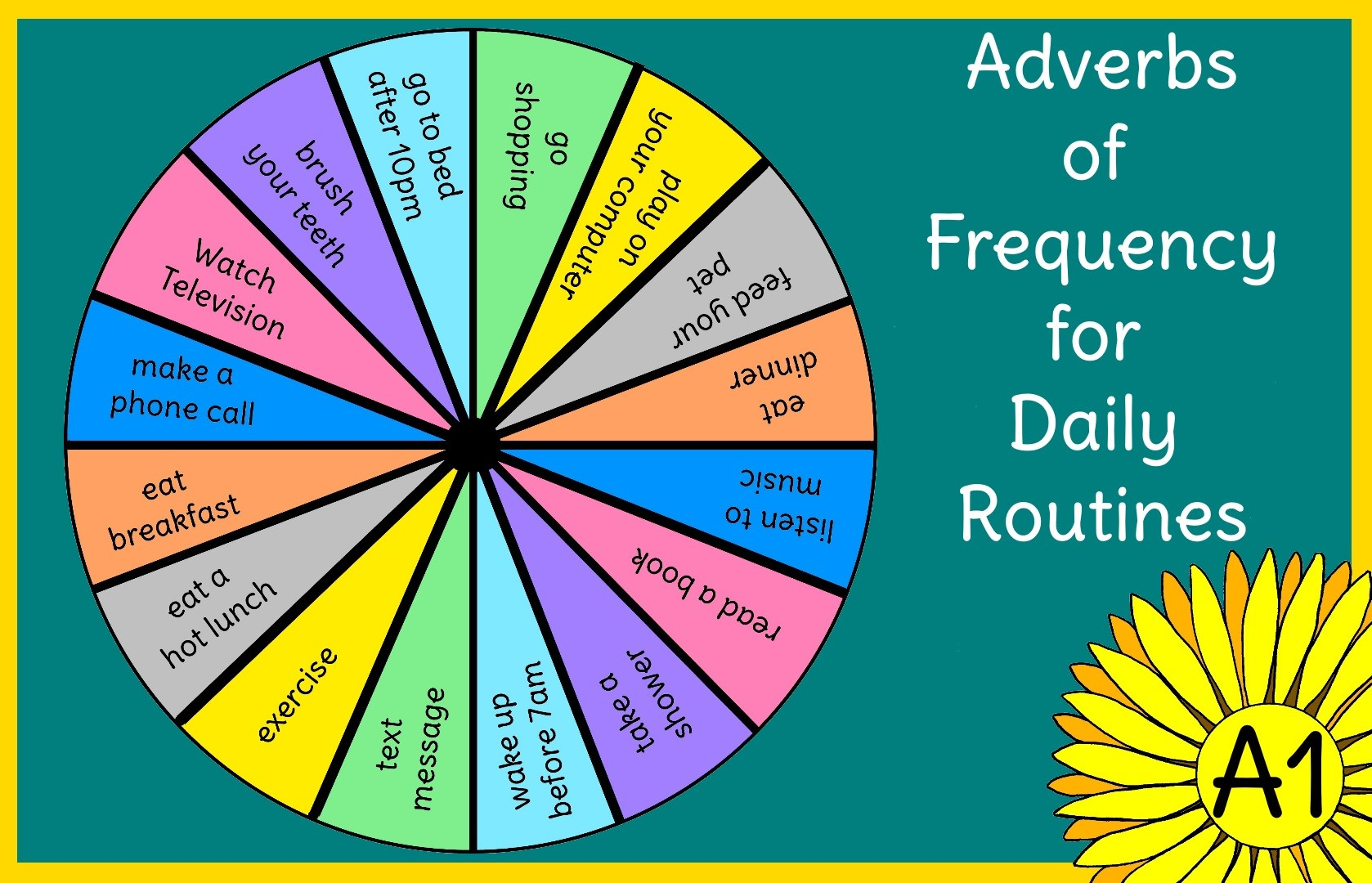 Spin And Speak Adverbs Of Frequency And Daily Routines
