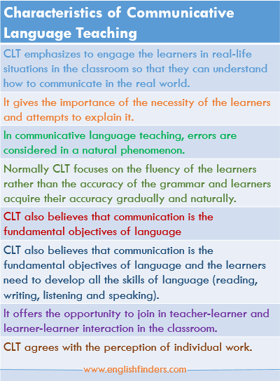 Characteristics of communicative language teaching