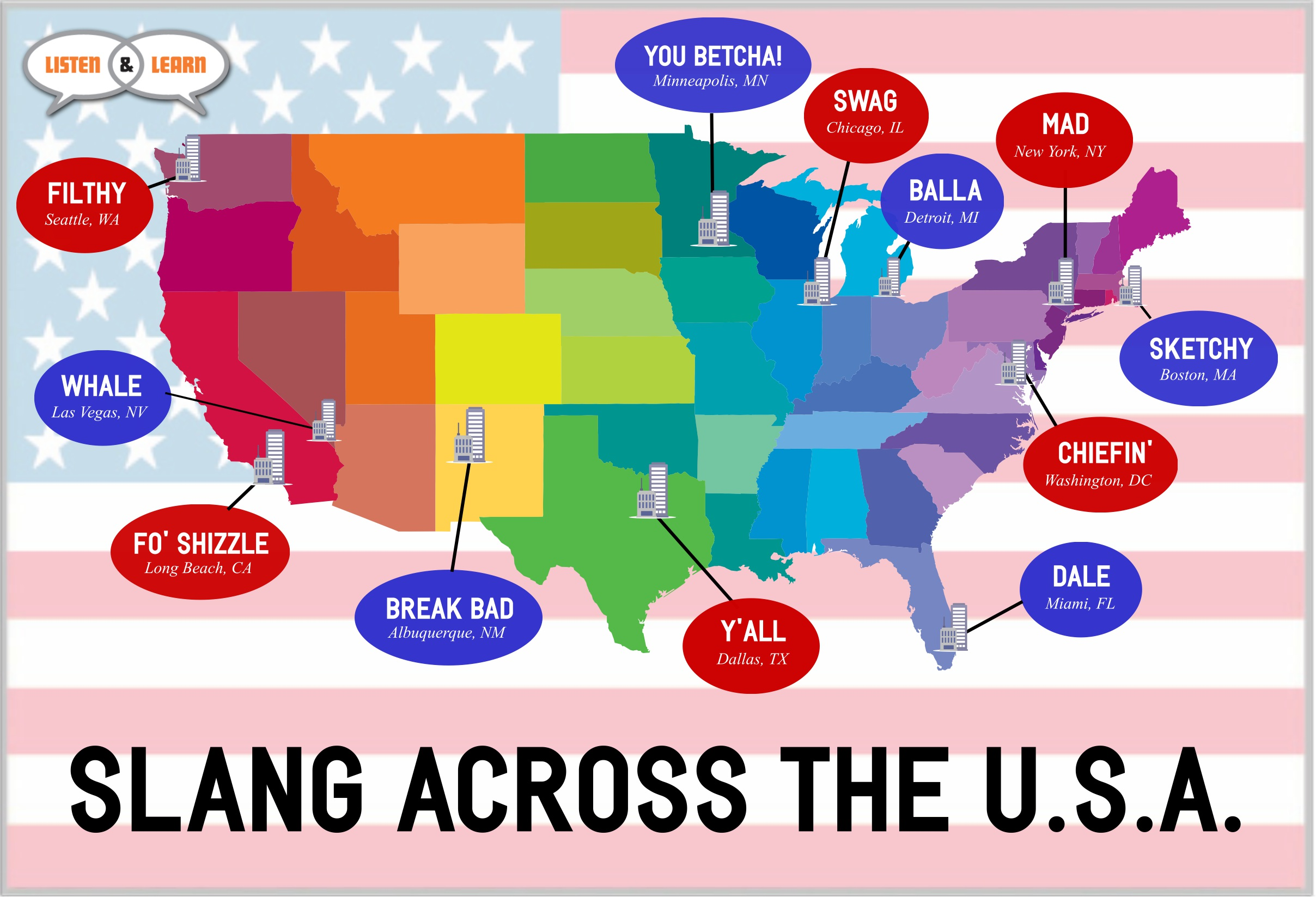Top 12 fun and useful american slang words from coast to coast slang from the east coast sciox Gallery