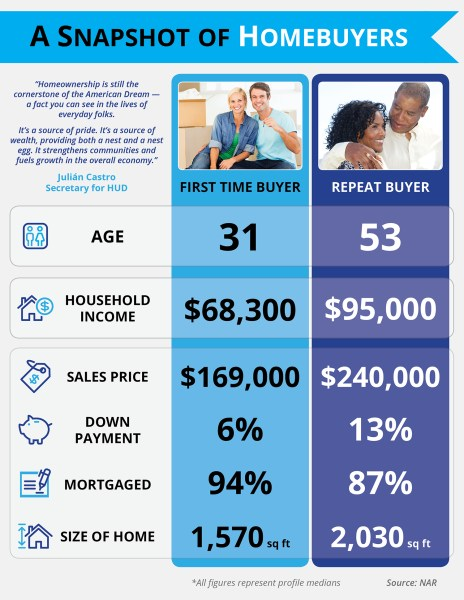 A-Snapshot-of-Homebuyers-STM