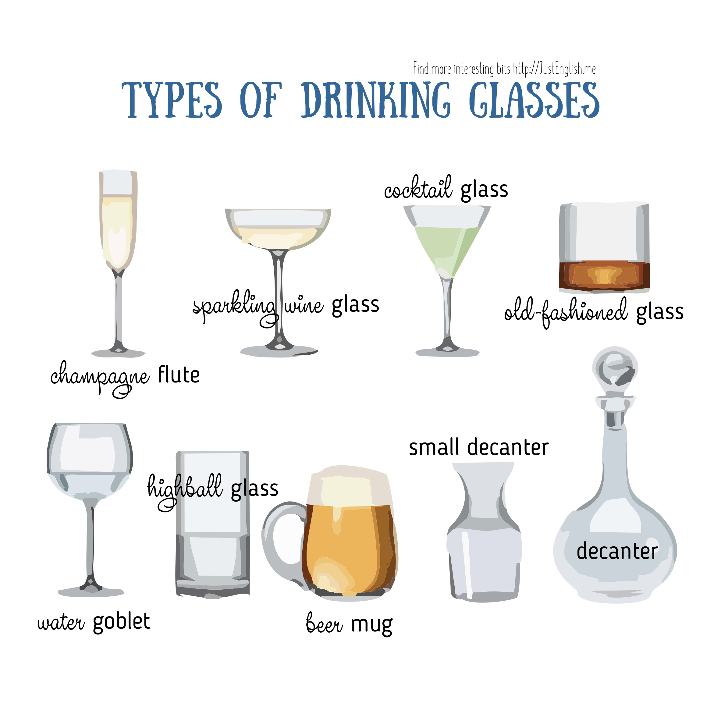 Types Of Glasses In English
