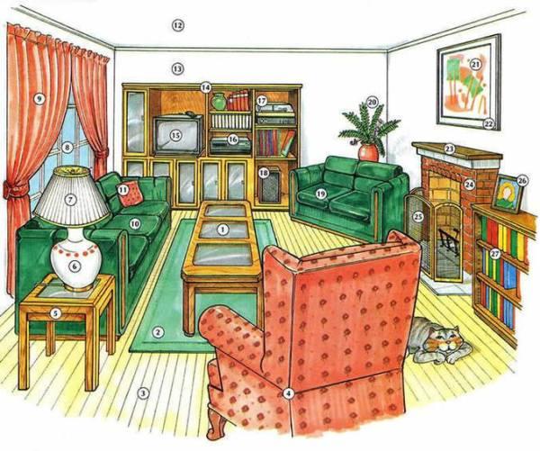 Картинка Комнаты Для Описания На Английском