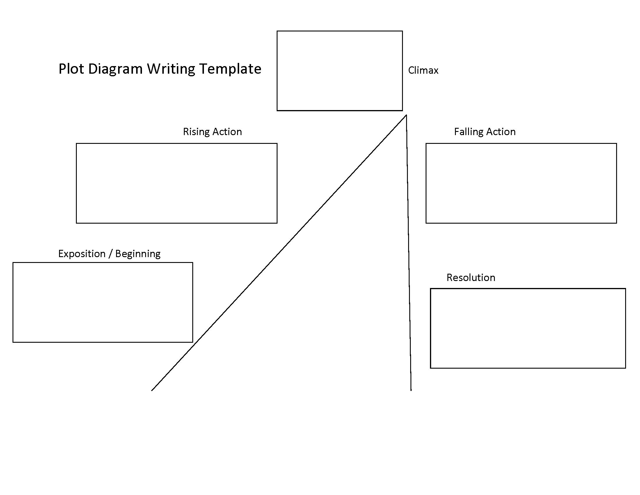 Plot Diagram Template 7th Grade