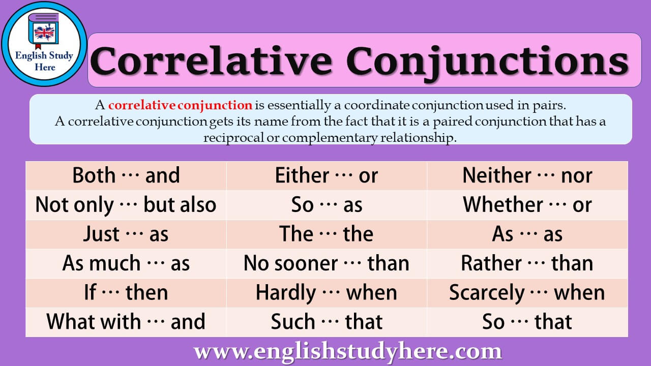 Correlative Conjunctions In English