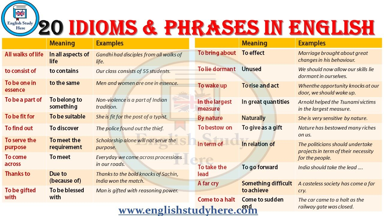 20 Idioms And Phrases In English Idioms Meanings And Examples