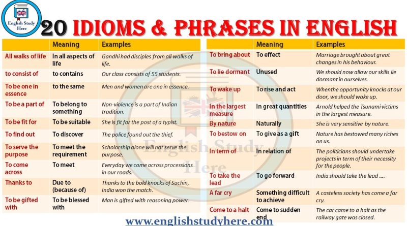 Idioms Example Sentences Archives English Study Here