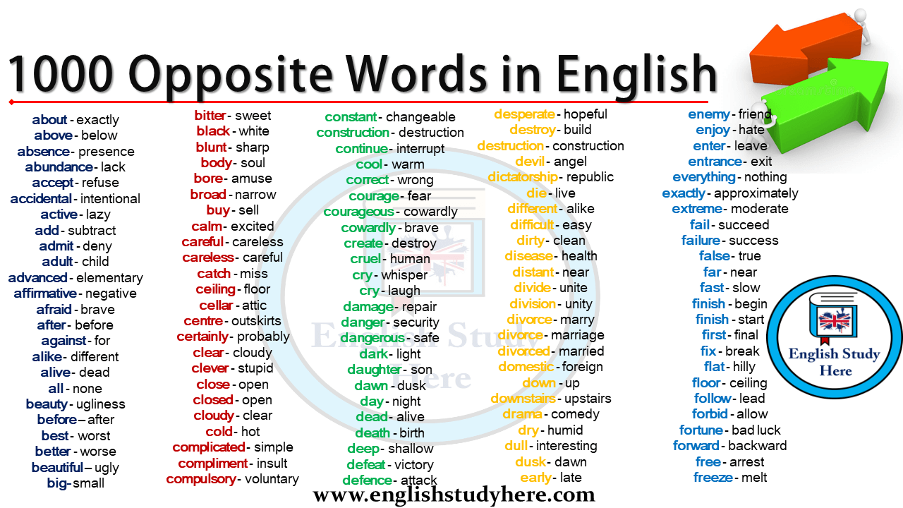 1 to 1000 in english words pdf