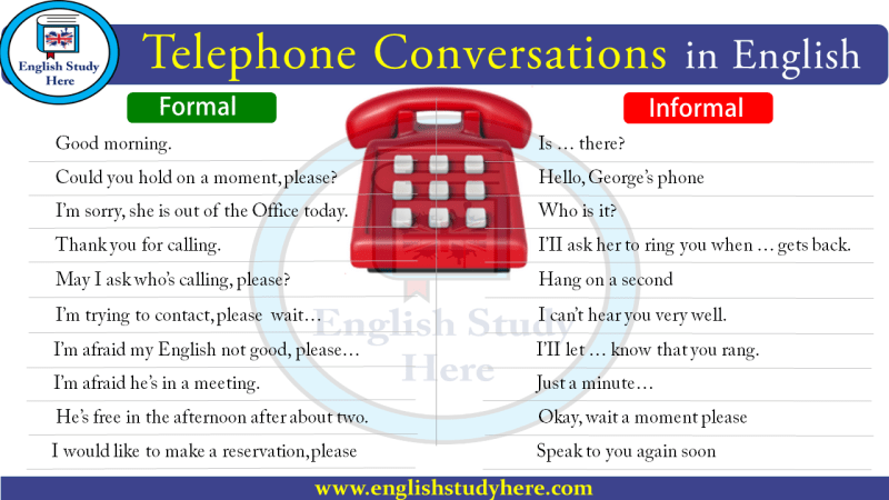 Telephone Conversations in English - Formal and Informal