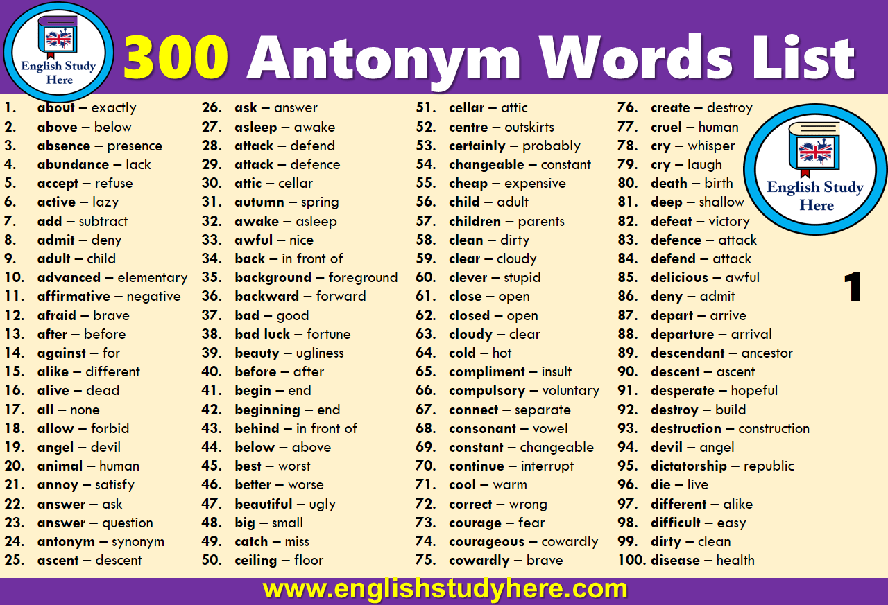 Synonyms Of Attic In English