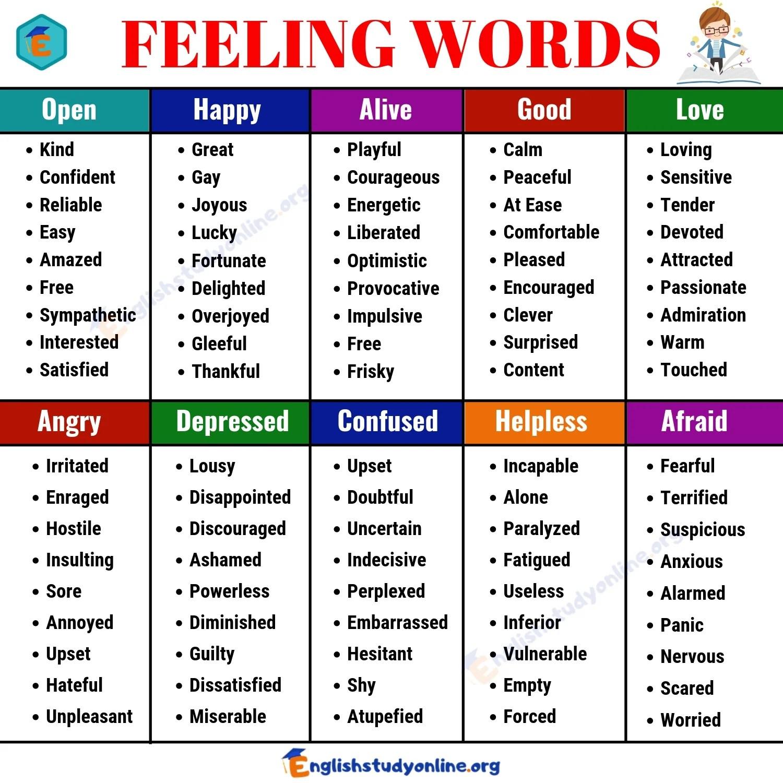 Useful List Of 100 Feeling Words