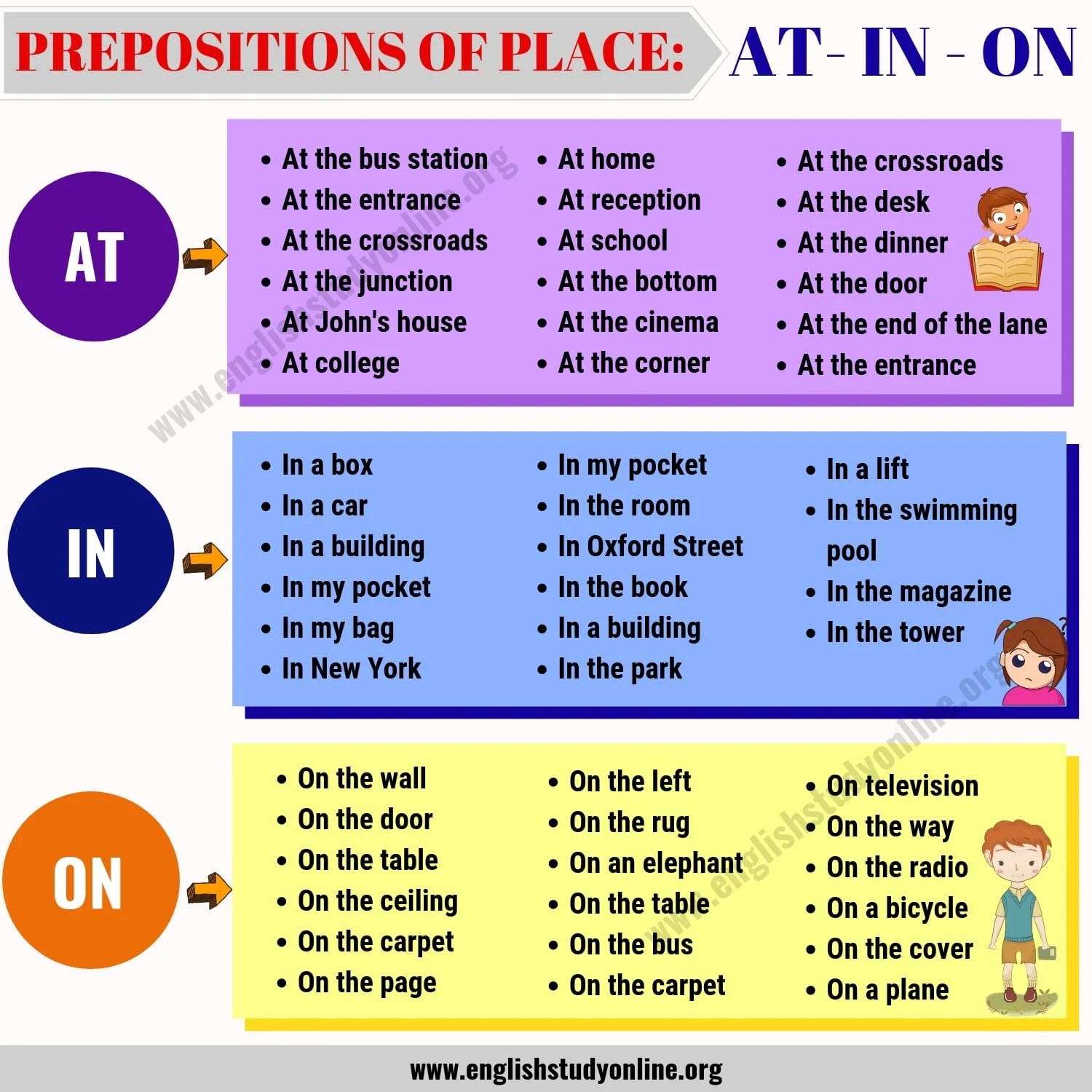 Prepositions List Of 50 Prepositions Of Place