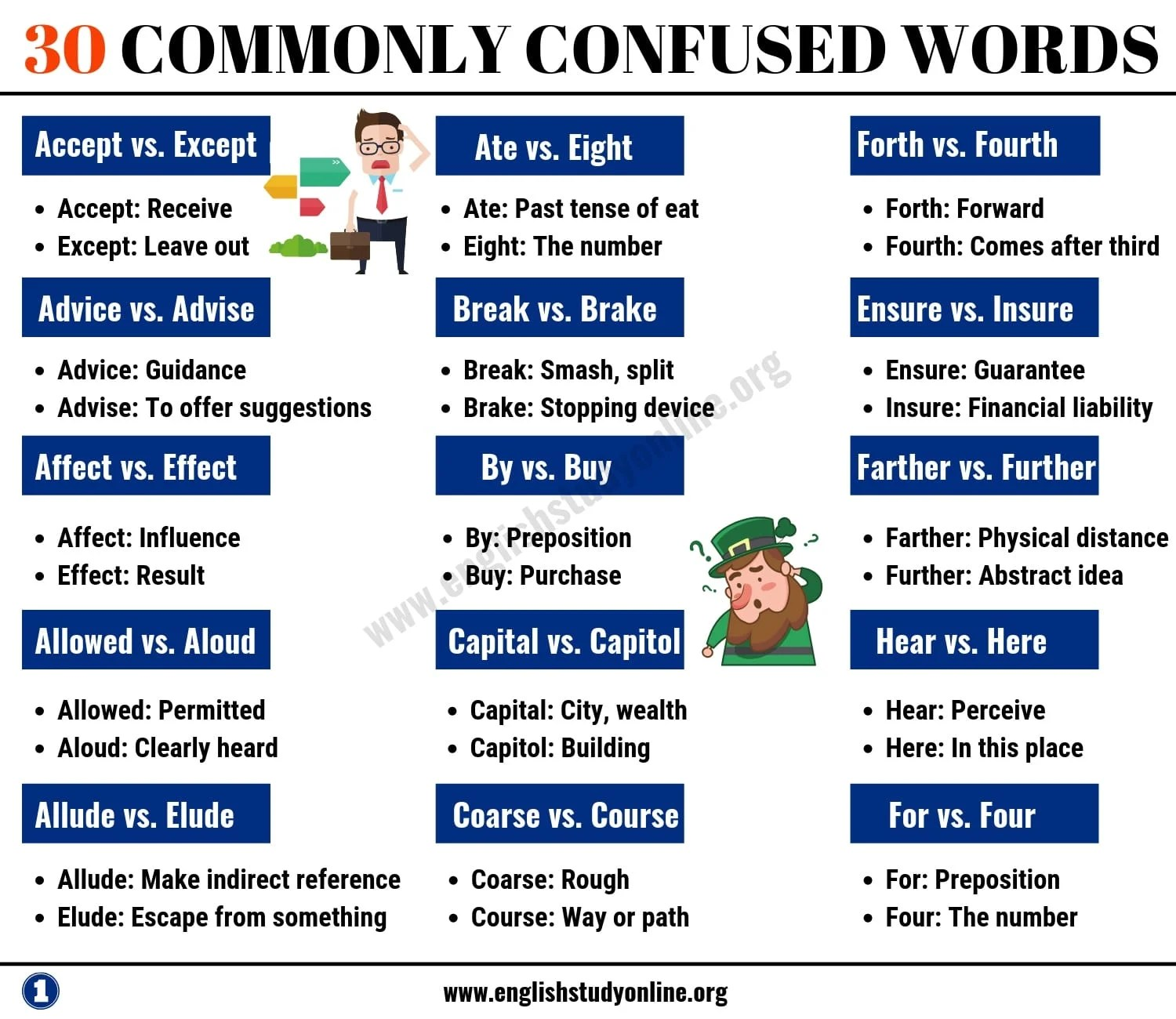 30 Commonly Confused Words In English For Esl Learners