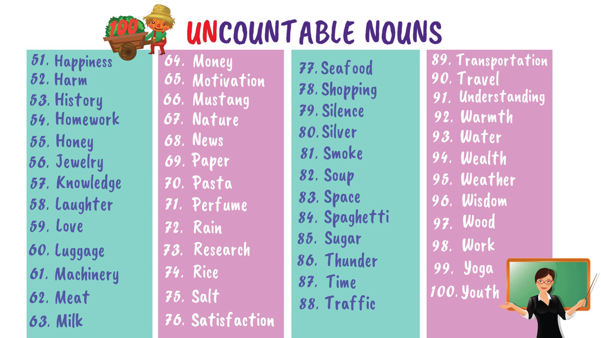 100 Useful Uncountable Nouns In English For Esl Learners