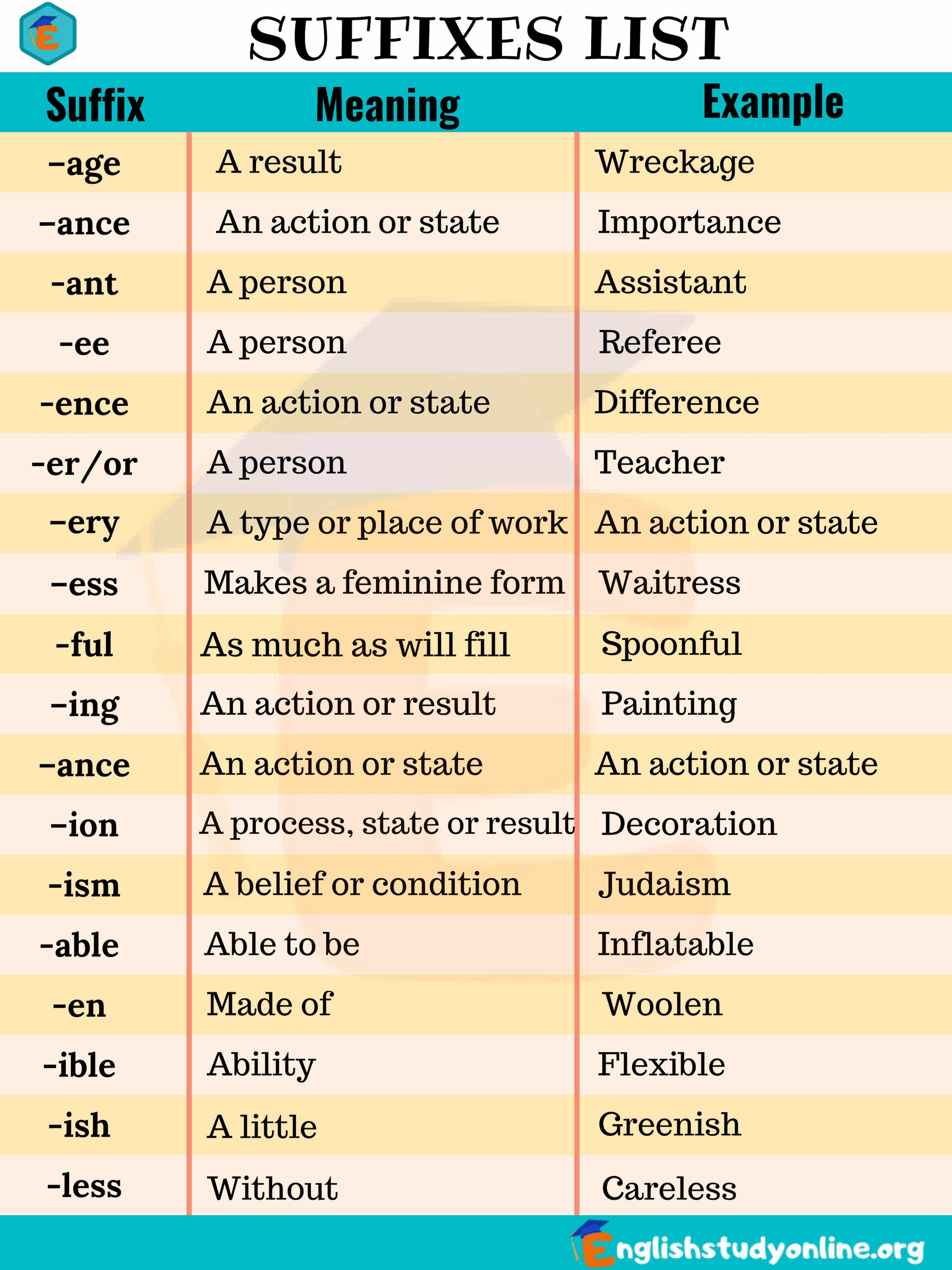 List Of Suffix 50 Most Common Suffixes With Meaning And