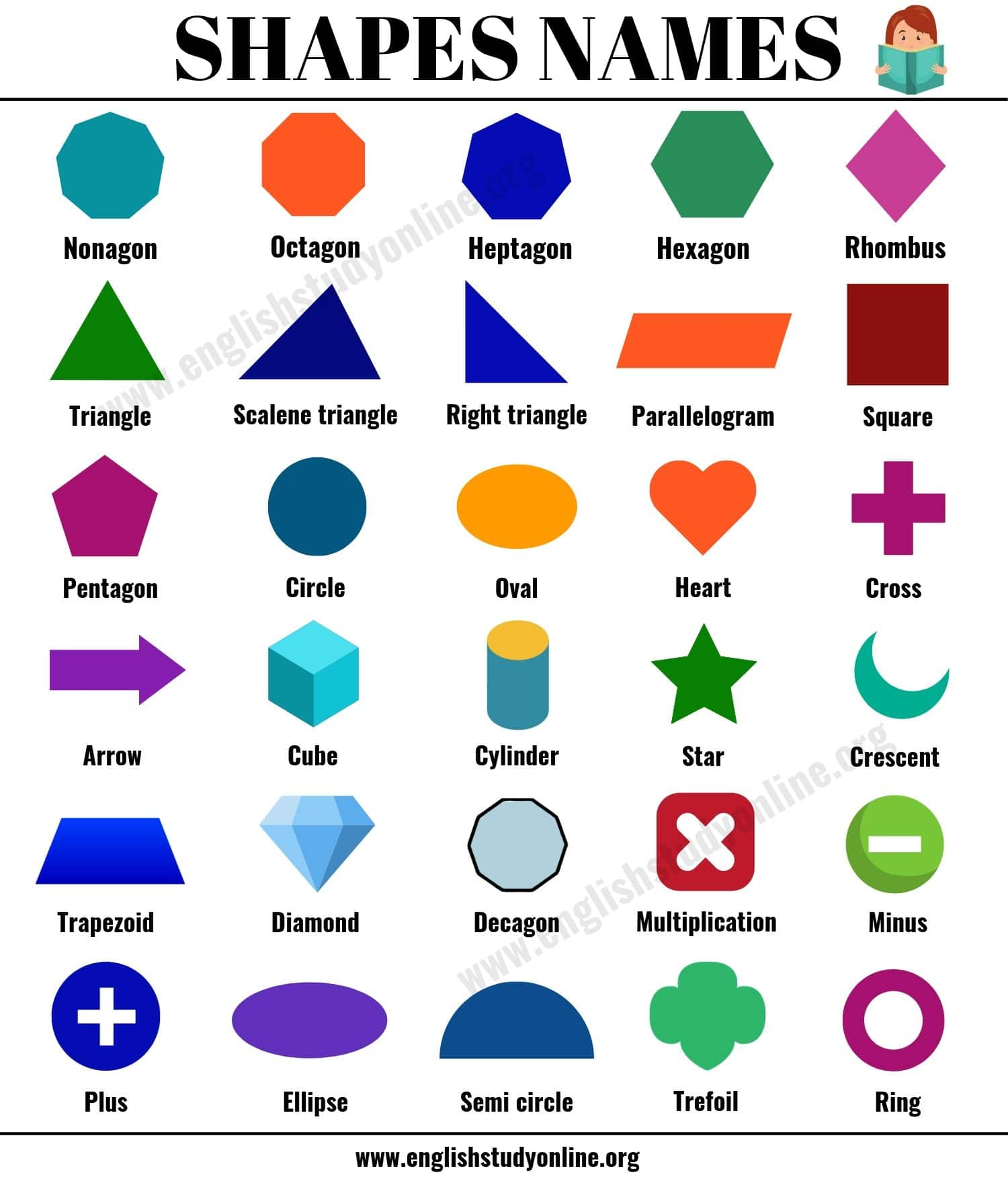 Shapes Names 30 Popular Names Of Shapes With Esl Image