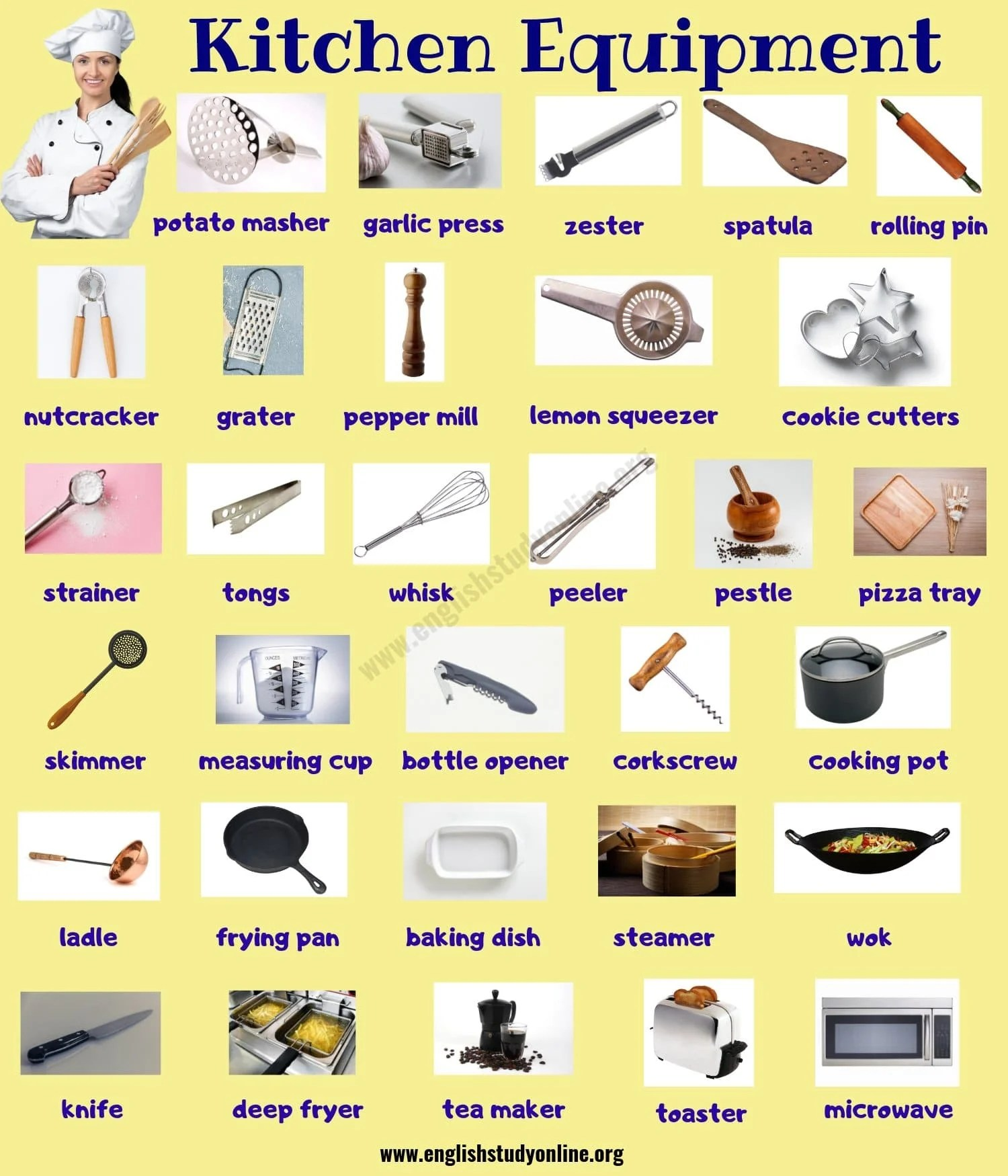 Kitchen Equipment Useful List Of 55 Kitchen Utensils