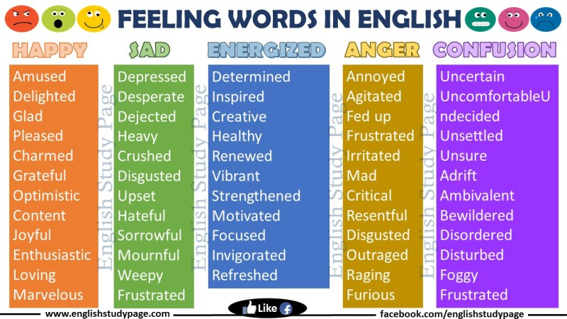 Feeling Words in English - English Study Page