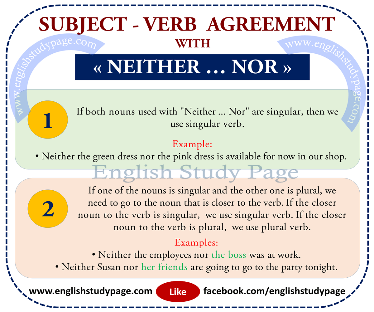 Subject Verb Agreement With Neither Nor