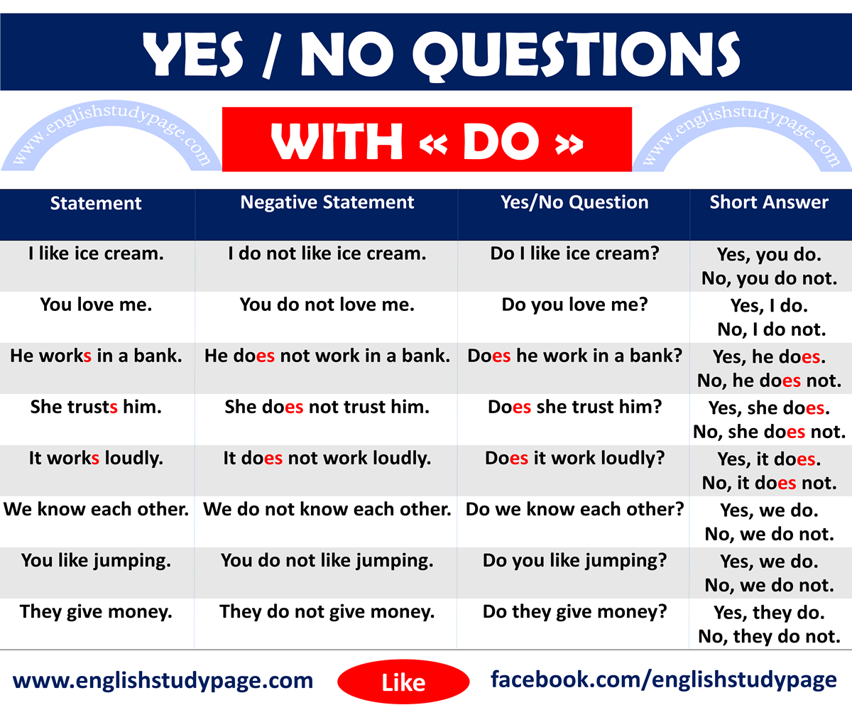 Yes No Questions With Do