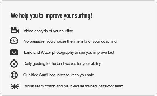 Surf Coaching Includes