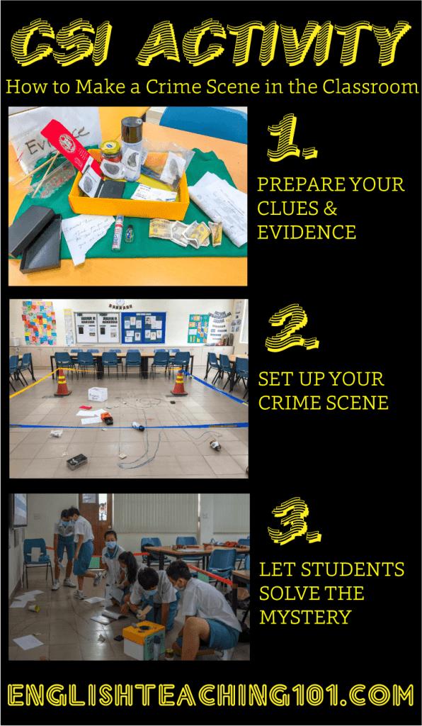 Collaborative Classroom Writing ~ Csi classroom activity solving a mystery case