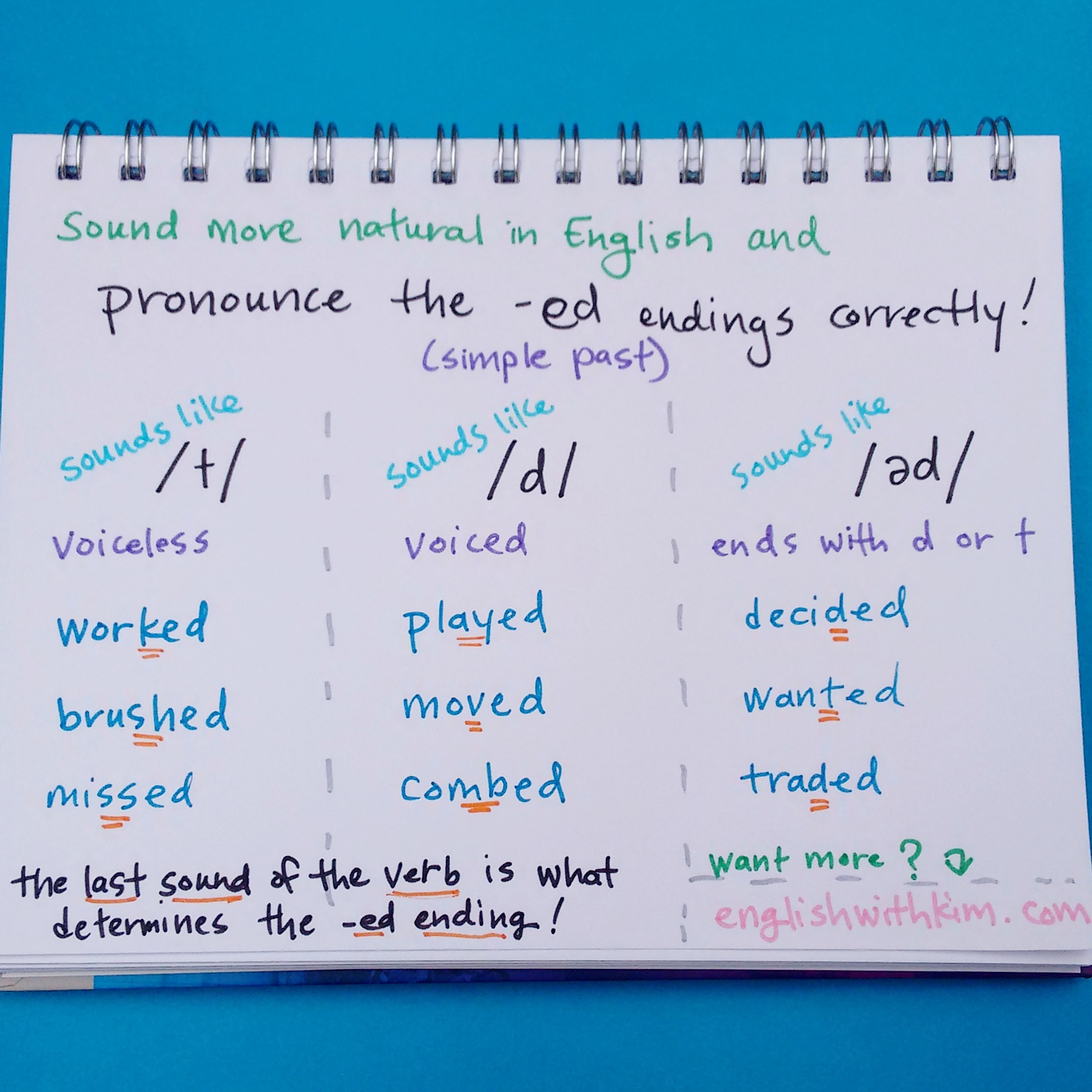 Mini English Lesson Pronounce The Ed Endings Simple