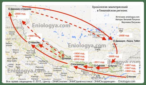 Землетрясение в Непале 25 апреля 2015 года