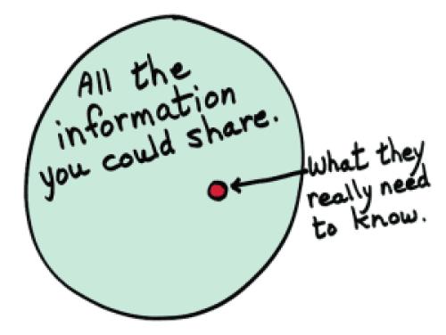 """<img src=""""Information-Overload.png"""" alt=""""Information Overload"""">"""