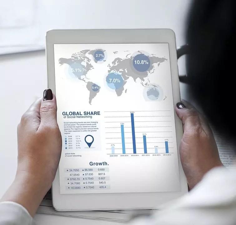 eNitiate_Economic_Data_Analysis_2019