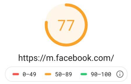 facebook.com | Google Pagespeed Test for Mobile | 5 Apr 2020