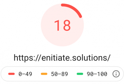eNitiate Website   Day 2 of 12-day challenge   Google Pagespeed Test for Mobile   7 Apr 2020