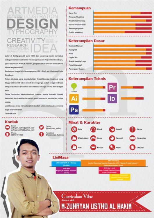 11 Contoh Cv Kreatif Menarik Fresh Graduate Baik Dan Benar