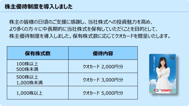 5946長府製作所の株主優待の詳細とクオカードの画像