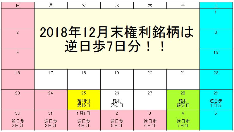 2018年12月のカレンダー「逆日歩7日分!!」