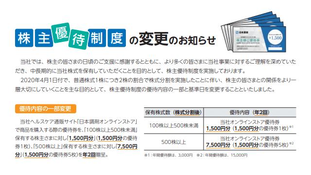 日本調剤の株主優待制度