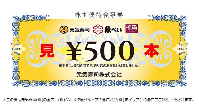 元気寿司の「株主優待食事券」