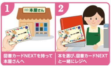図書カードNEXTの使い方
