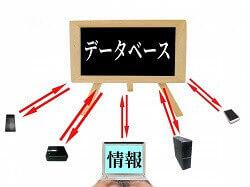 サーバー管理のイメージ