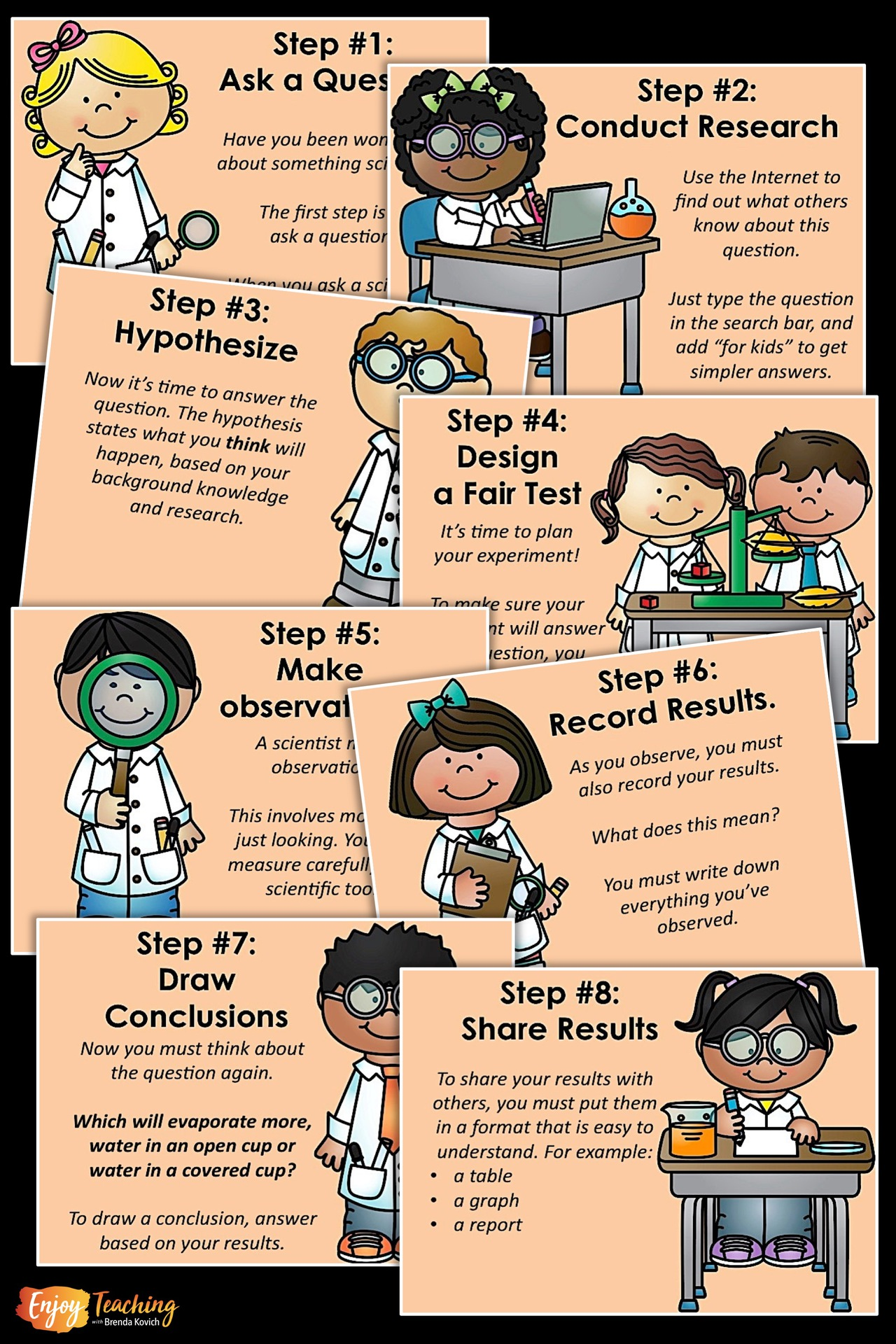 Teaching Scientific Method With Science Activities For