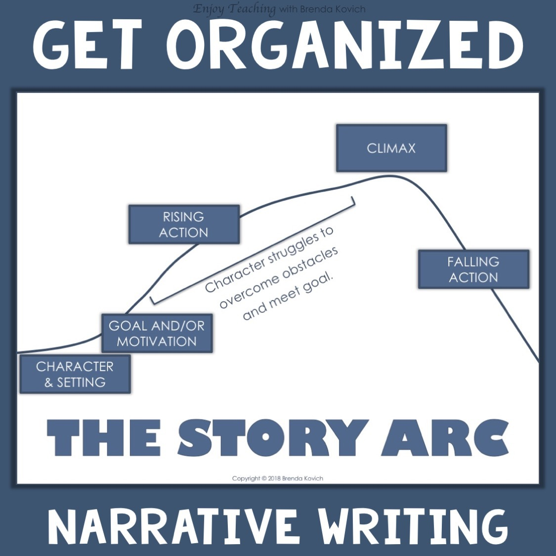 Teaching Kids To Write Stories Fiction And Narrative