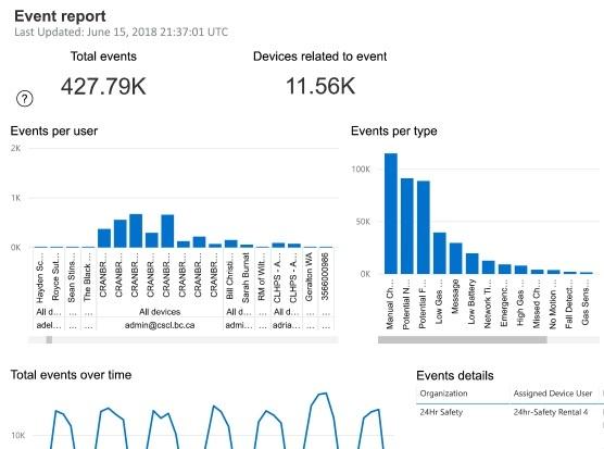 Blackline-Analytics-Event-Report-Banner