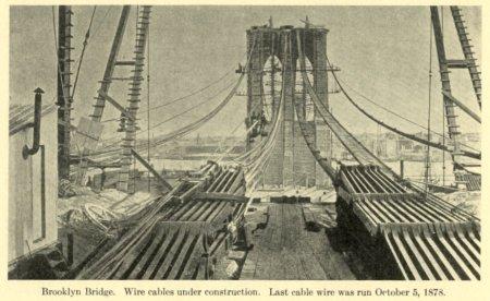Brooklyn Bridge Under Construction, 1878