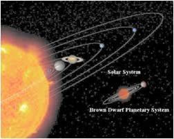 Nemesis, Nibiru & Solaris' Inner Planets