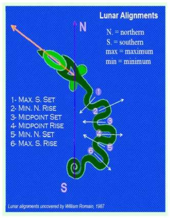 Serpent Mound_lunar