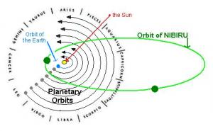Nibiru incoming (Public domain image)