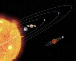 Nibiru, revolving around our Sun's binary subdwarf star, Nemesis, crosses into the Sun's inner planetary system between Jupiter and Mars, where Proto-Earth (Tiamat) once orbited.