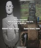 Easter and Gobekli