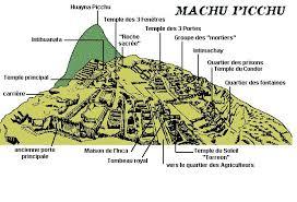 Machu Picchu layout