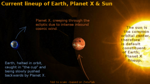 earth-px-sun-static-lineup1