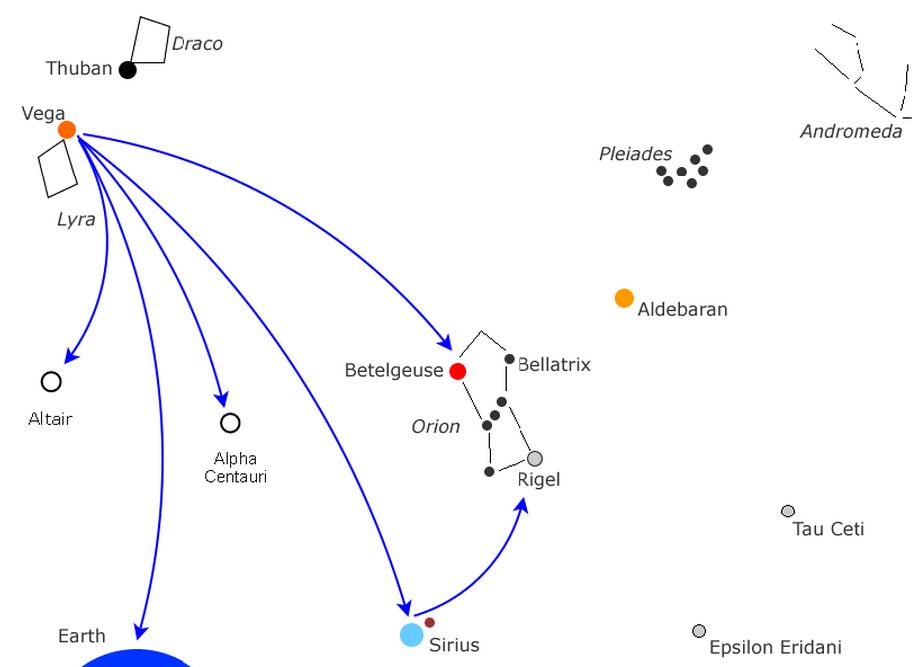 Histoire galactique2